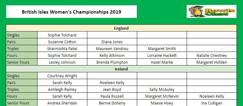 BIWBC Championships 2019 - England and Ireland Players