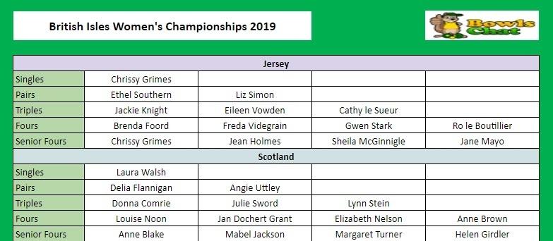 BIWBC Championships 2019 - Jersey and Scotland Players