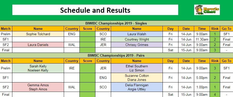 BIWBC Championships 2019 - Singles and Pairs Schedule