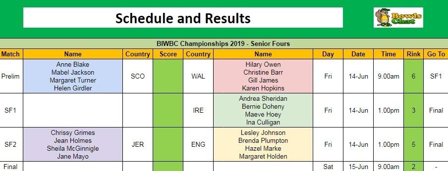 BIWBC Championships 2019 - Senior Fours Schedule